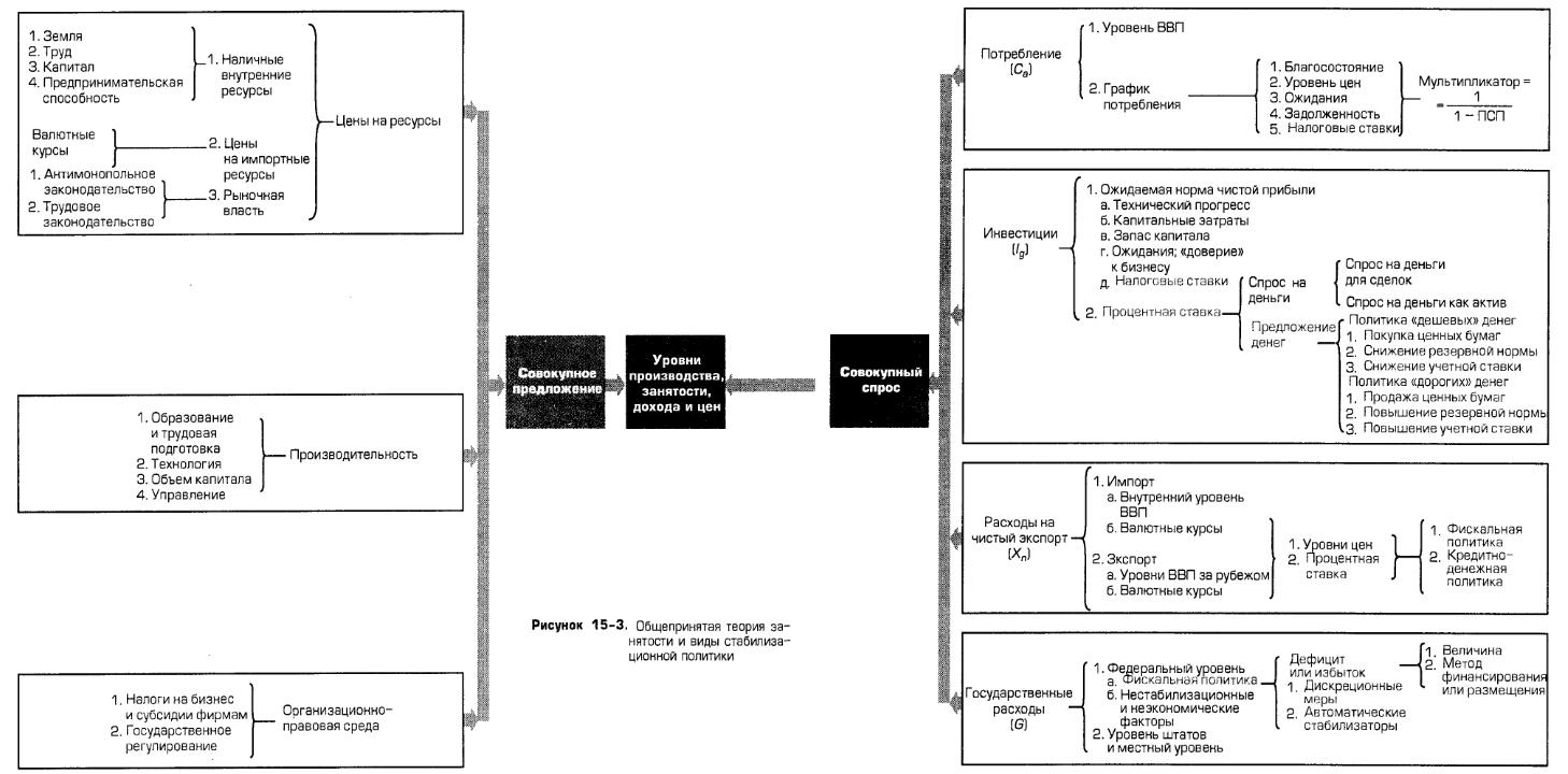 общепринятая классификация статинов
