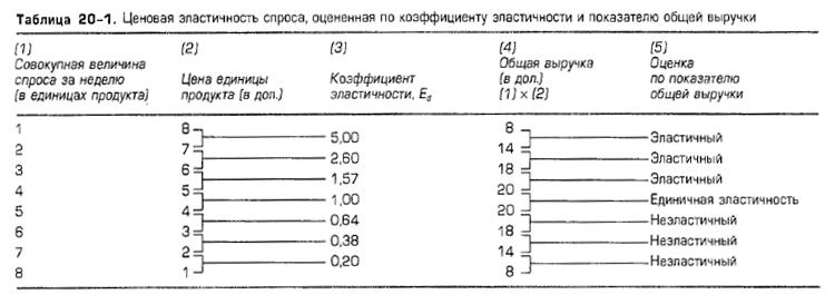 Цена билета на самолет тюмень красноселькуп