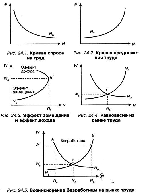 monitoring-rinka-truda-uchebnik