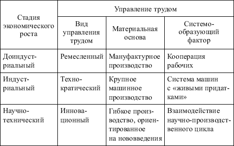 Математические Основы Теории Управления Учебник