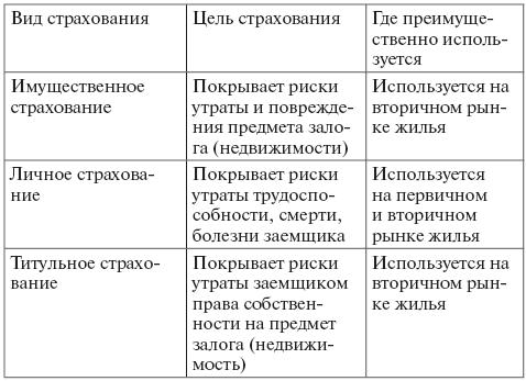 Bьicoкotemпepatуphaя Xиmия Cиликathьix И Дpугиx