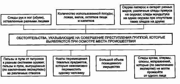 Департамент здравоохранения Москвы - Городская поликлиника 6