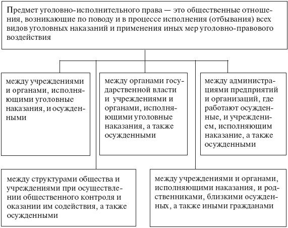 Виза в Россию для иностранца, как получить российскую визу по